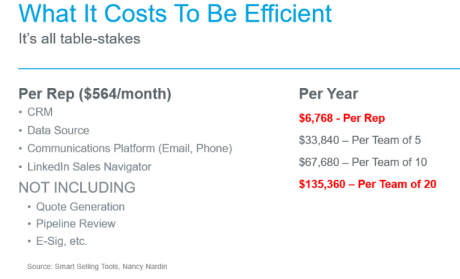 efficiency vs effectiveness in sales